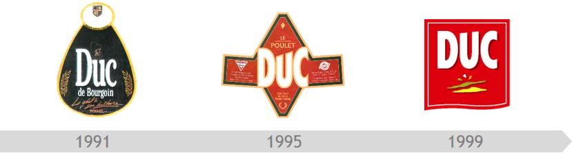 Logos Duc